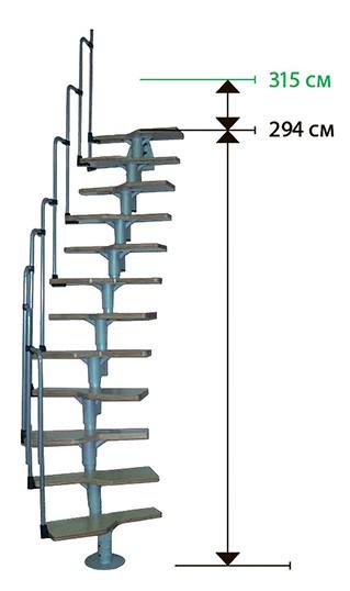 Модульні сходи TWISTER розміри