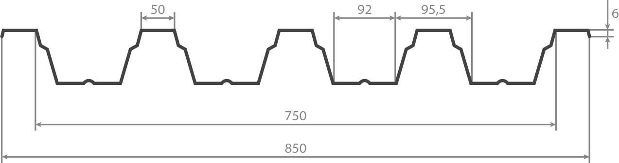 Технічна інформація Т75 ArcelorMittal (Польща)