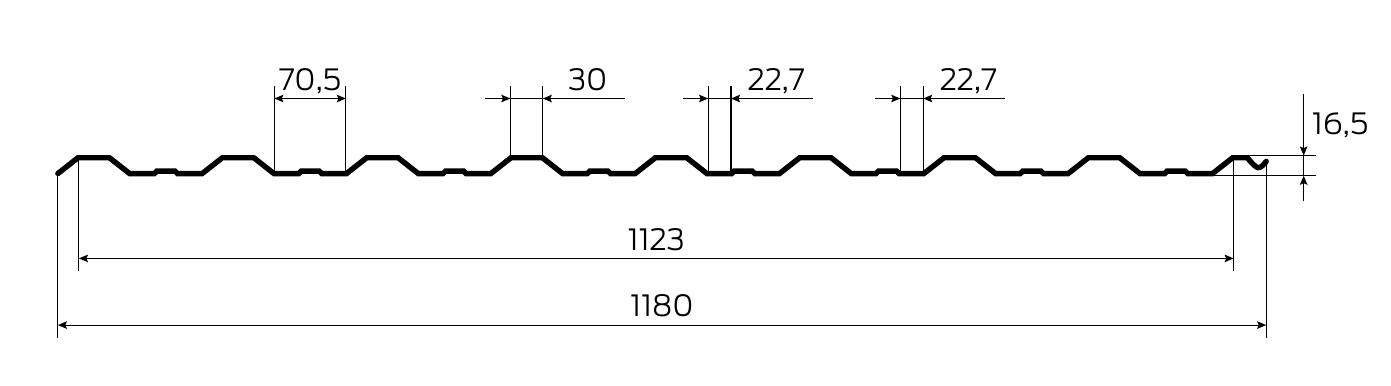 Технічна інформація Профнастил оцинкований Т18